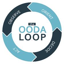 John Boyd's OODA Loop