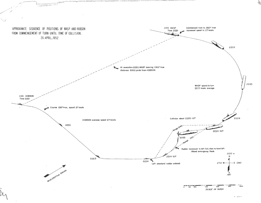 Approximate sequence of positions of Wasp and Hobson from commencement of turn until collision, 26 Apr 1952.