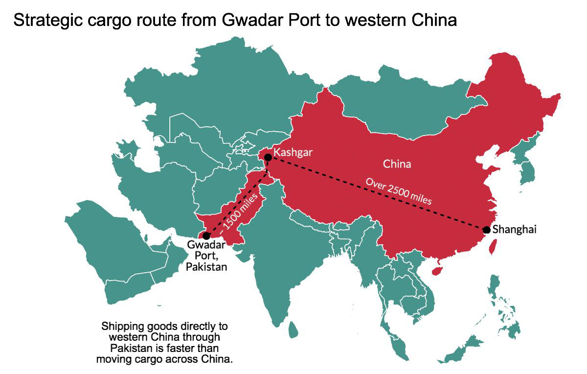 Routes to Western China through Gwadar (China Dialogue)