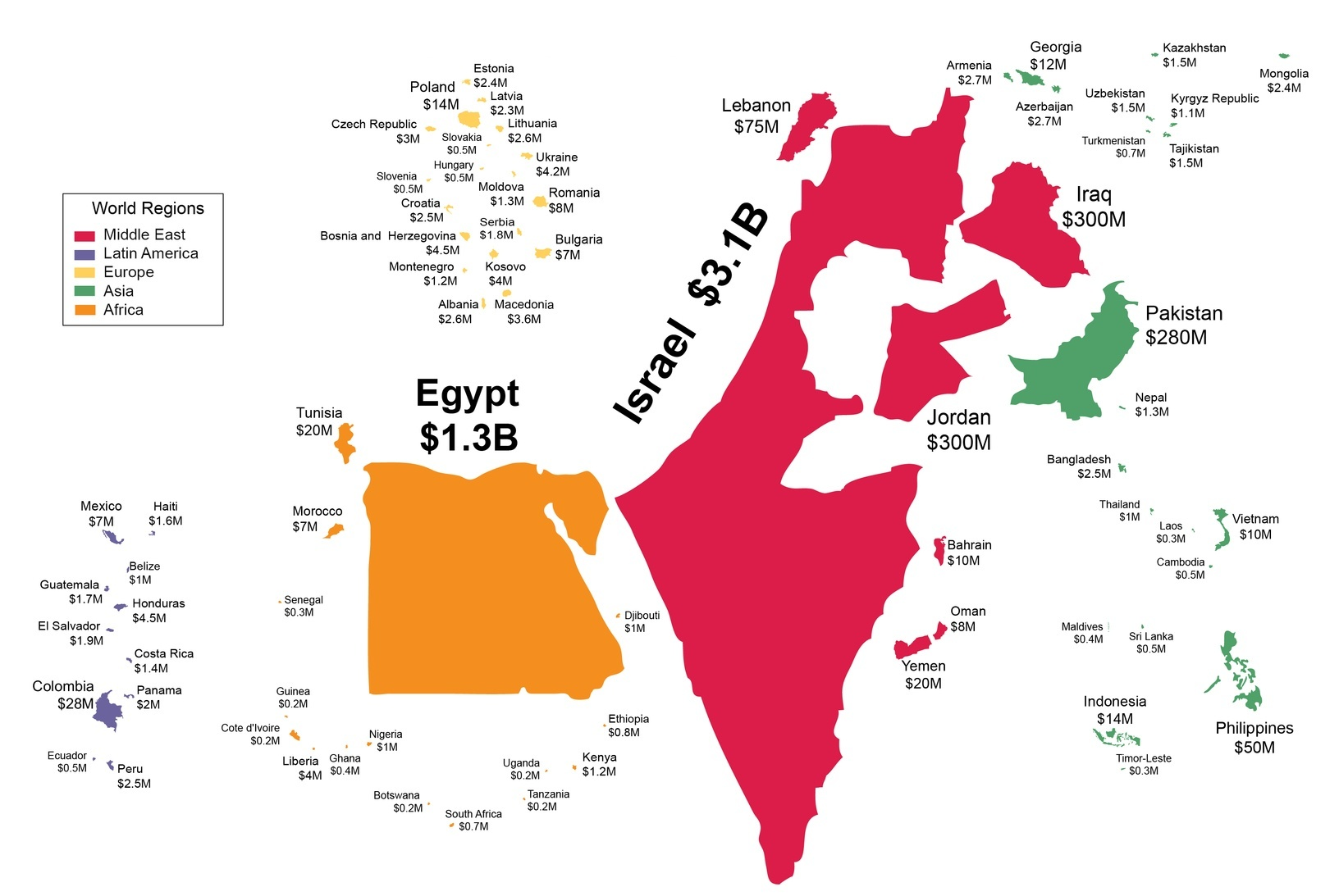 U.S. Foreign Military Financing (2014), Scaled According to the amount of Assistance Received (HowMuch.Net)