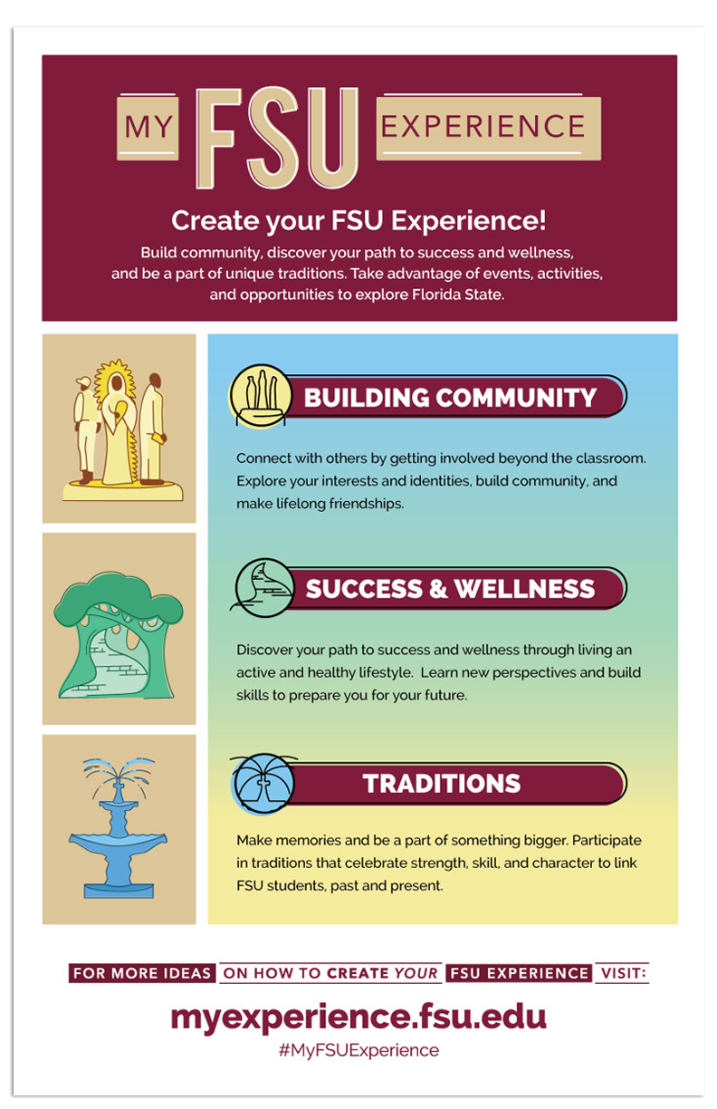 _FSUExperience_Poster_definitions-01_PRINT.png