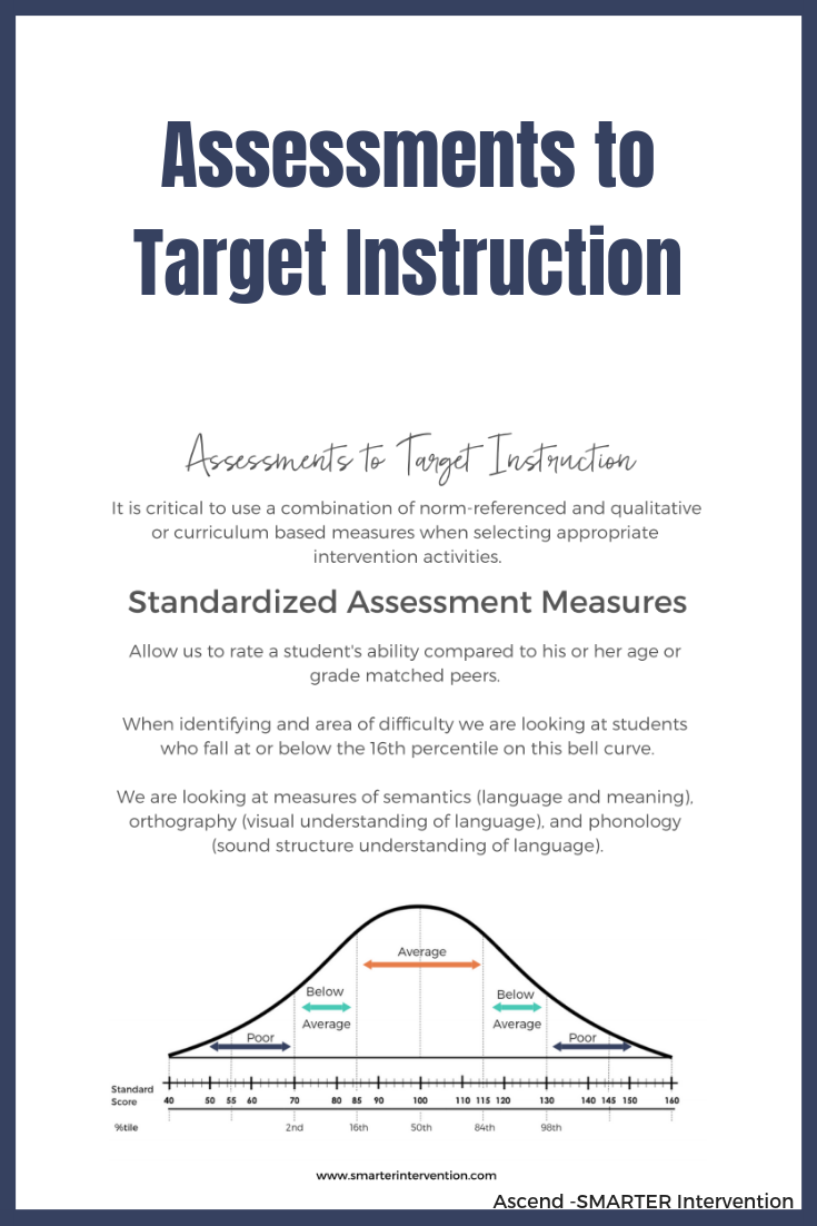 Assessments to Target Instruction