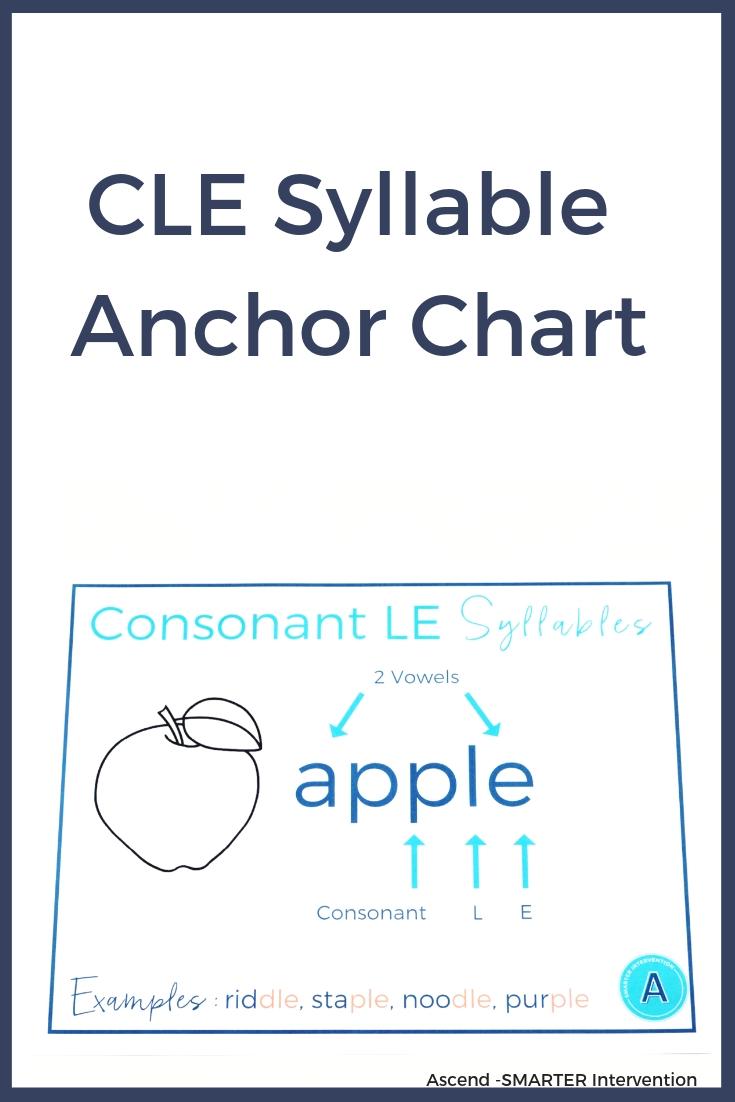 CLE Syllable Anchor Chart.jpg
