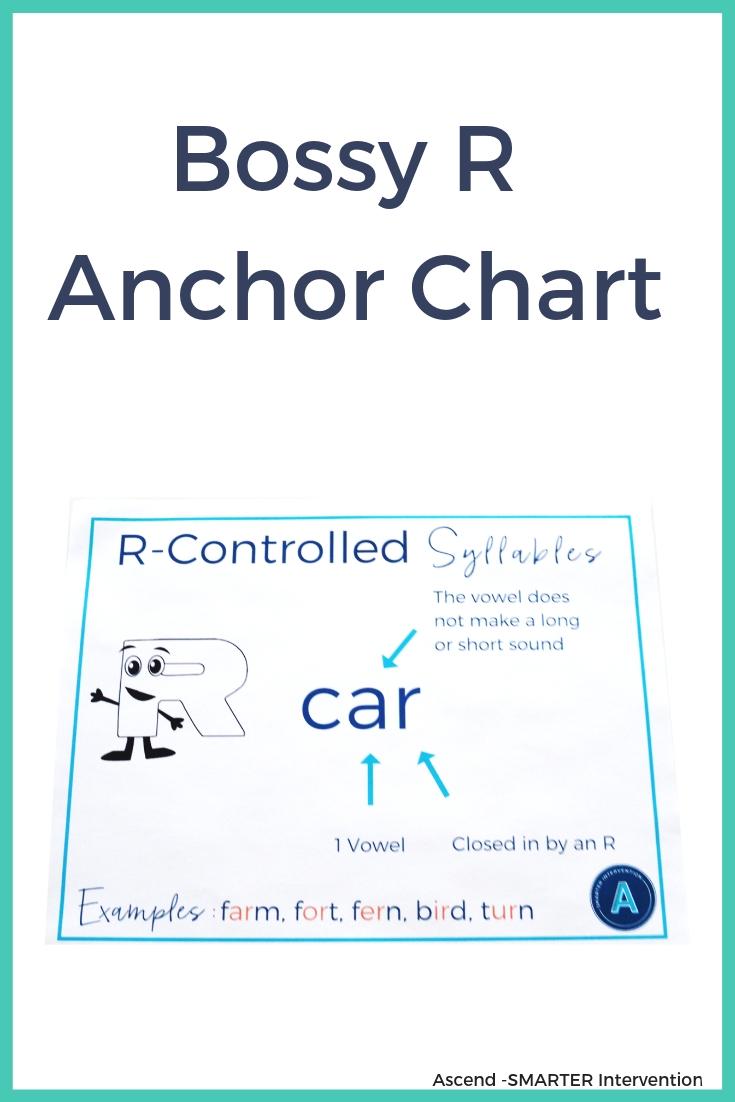 Bossy R Anchor chart.jpg