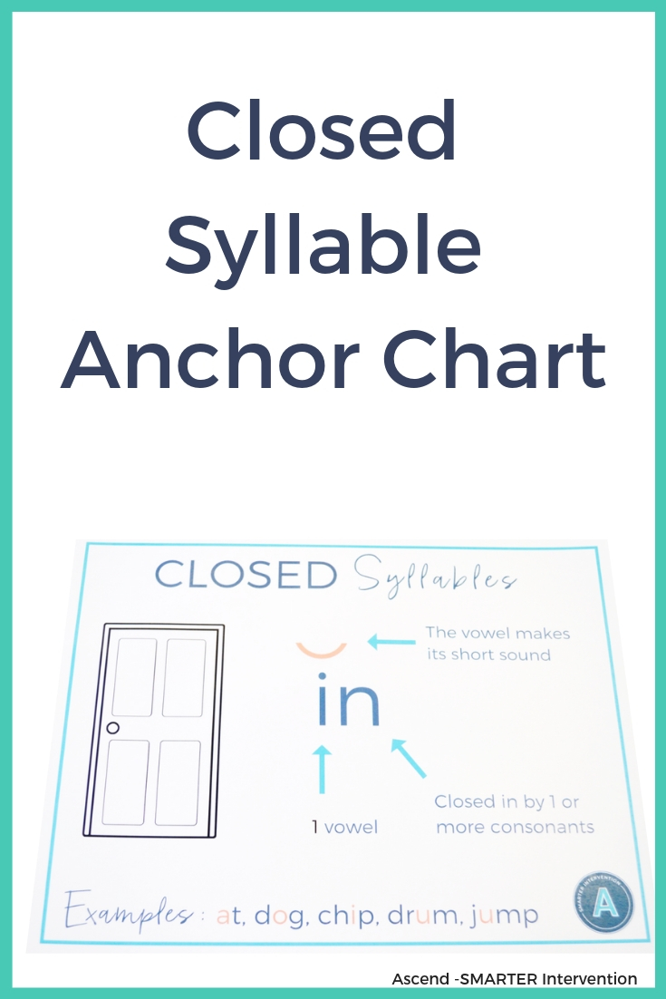 Closed Syllable Anchor chart.jpg