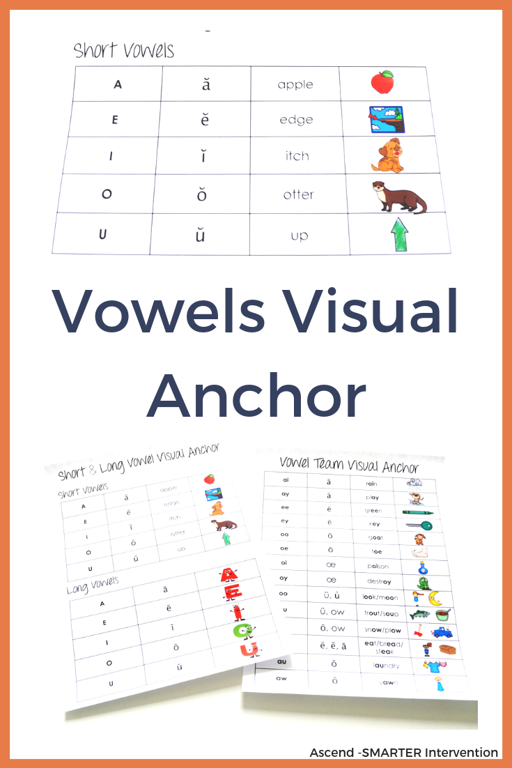 Vowels Visual Anchor