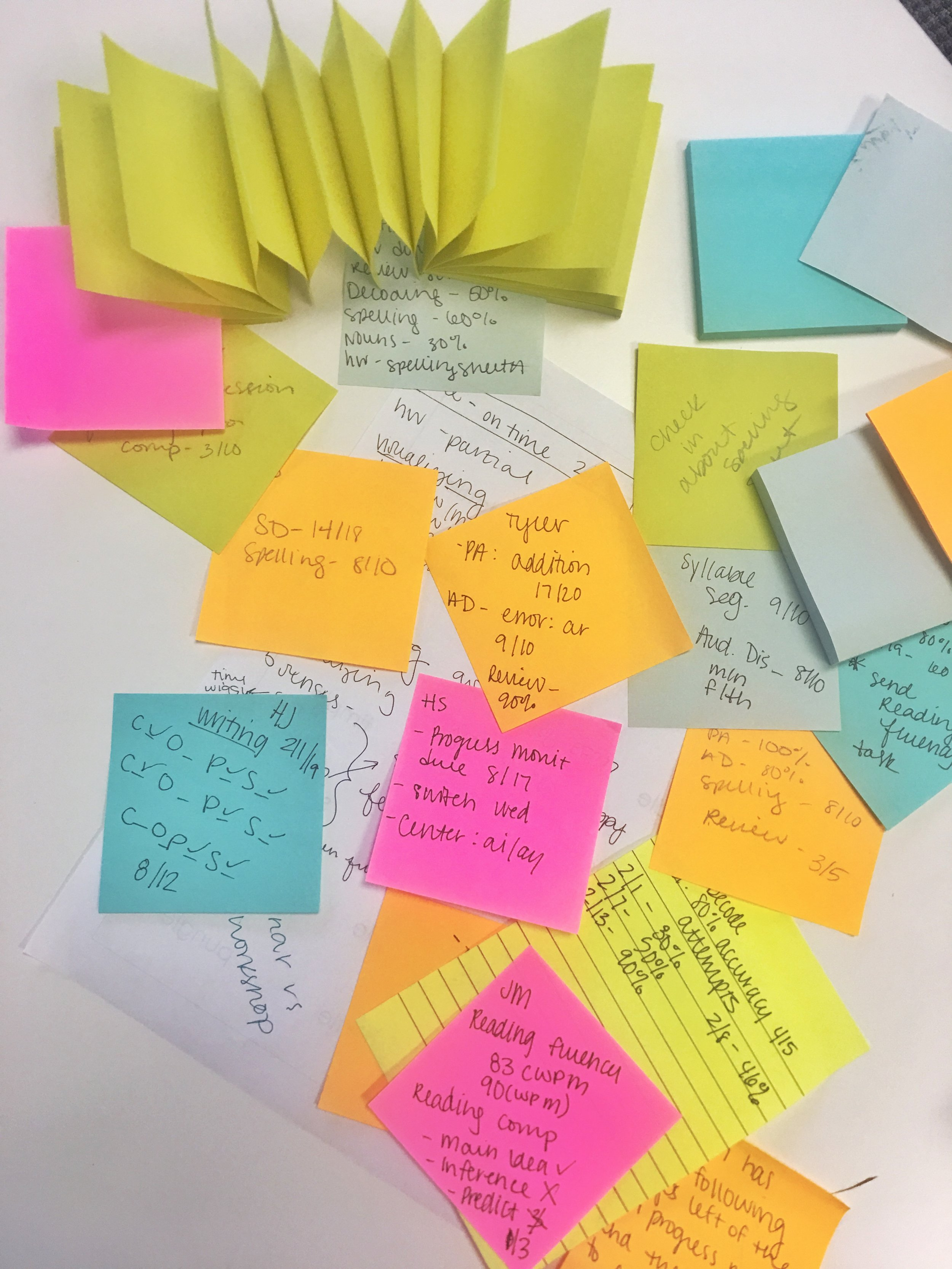 Data Tracking Post ITs