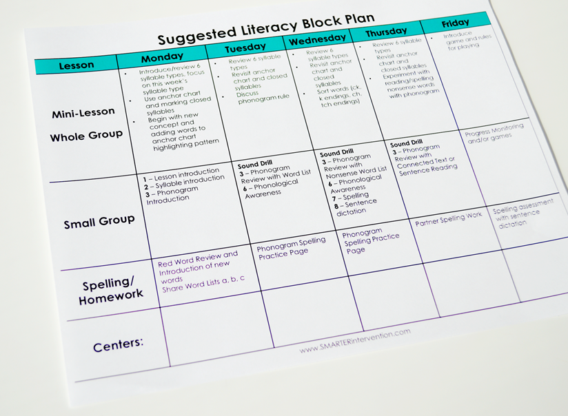 Suggested Literacy Block Schedule