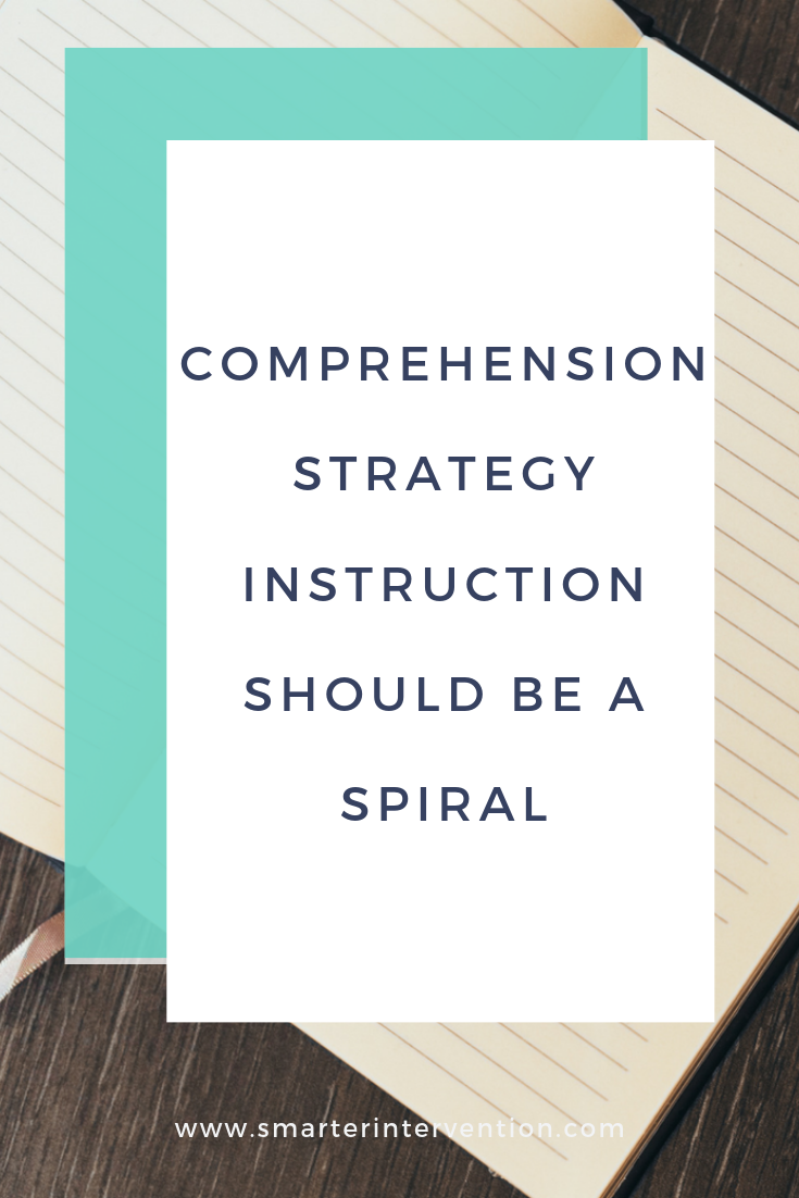 Comprehension Strategy Instruction Should be a Spiral.png