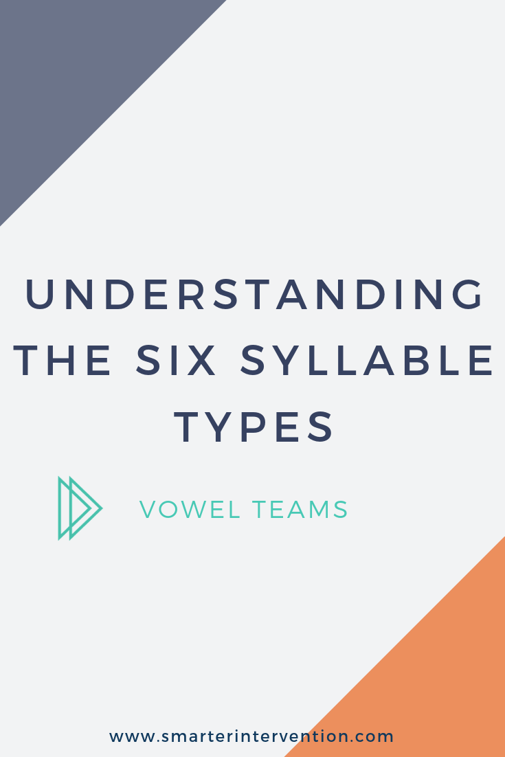 Understanding the Six Syllable Types - Vowel Teams.png