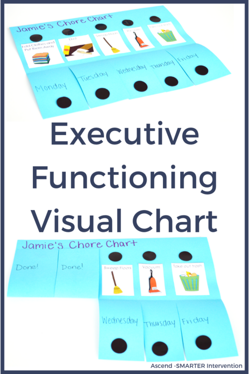 Executive Functioning Visual Chart