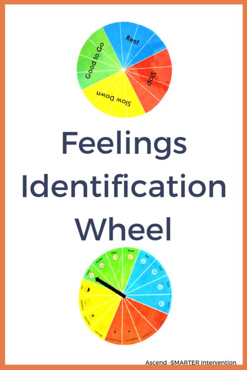 Feelings Identification Wheel
