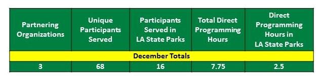 December_2015_totals.jpg