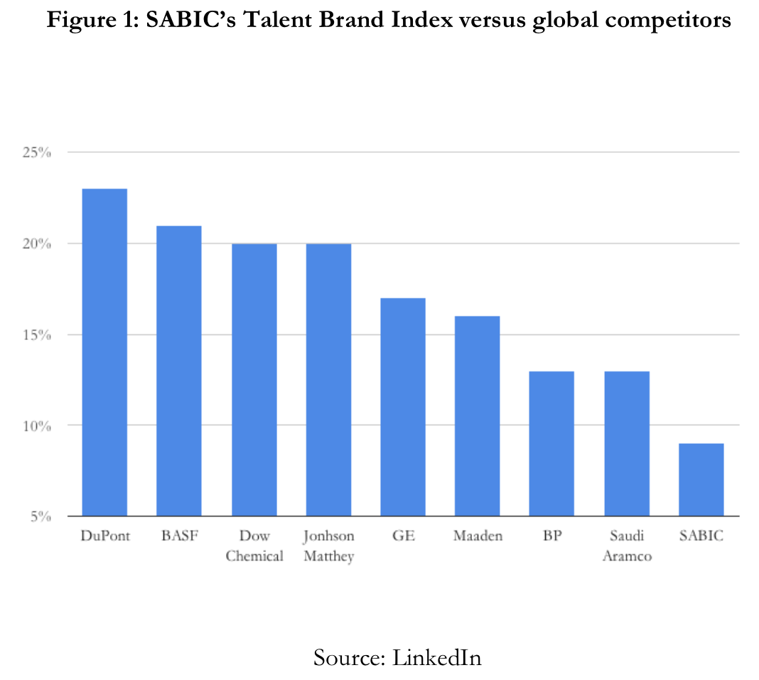 Talent Brand Index and competitors.png