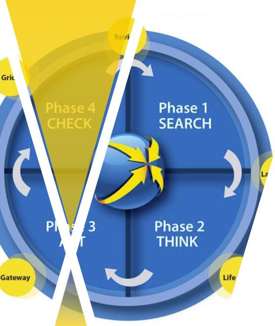 Employer brand programma - Optie 2)- Arbeidsmarktanalyse- Employer brand analyse- Employer brand strategie- Communicatie en gedrag- Effectmeting en verbetertraject