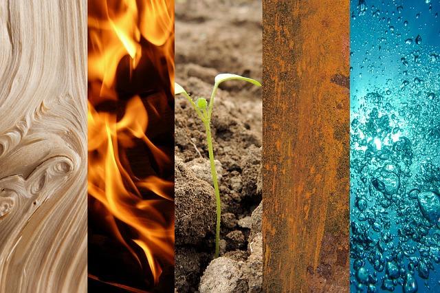 Wood  Fire Earth Metal Water