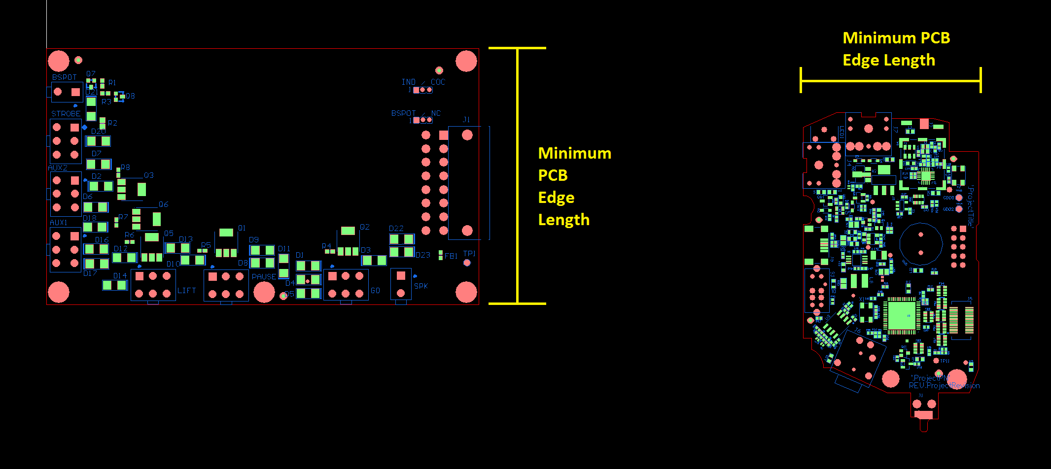 """This image helps to define what we refer to as the """"Minimum PCB Edge Length"""""""