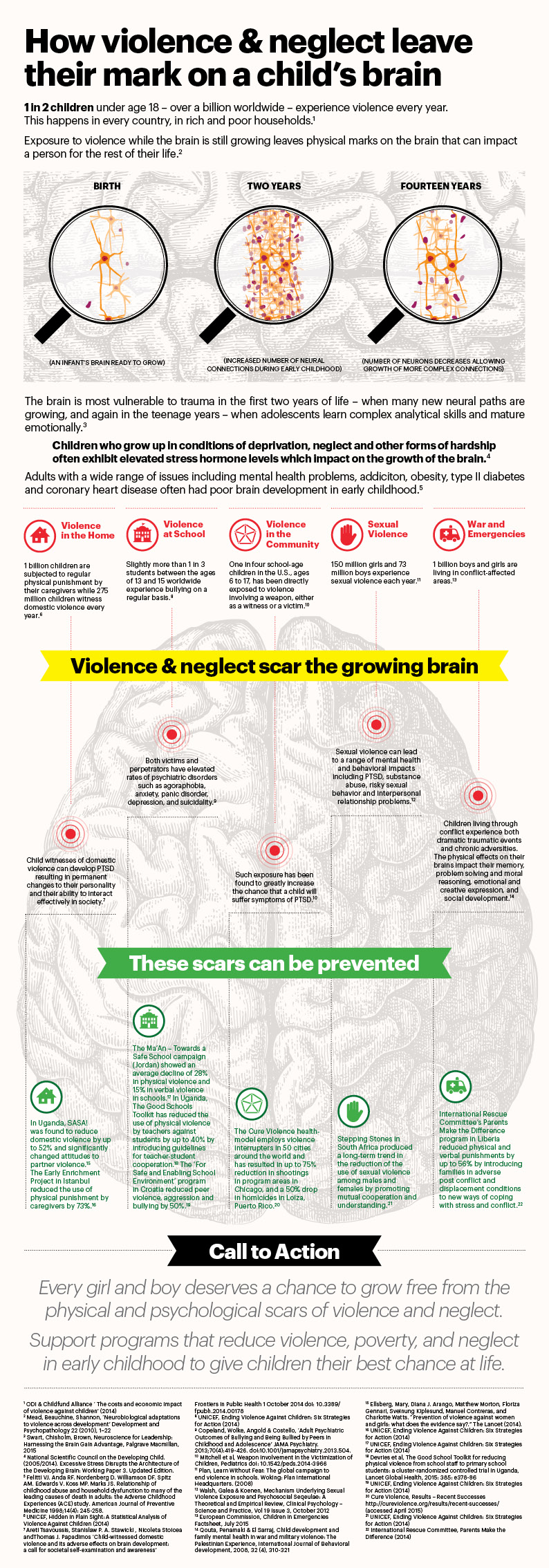 CLIENT:  Unbranded  PROJECT: How violence and neglect leave their mark on a child's brain (distributed for free use)