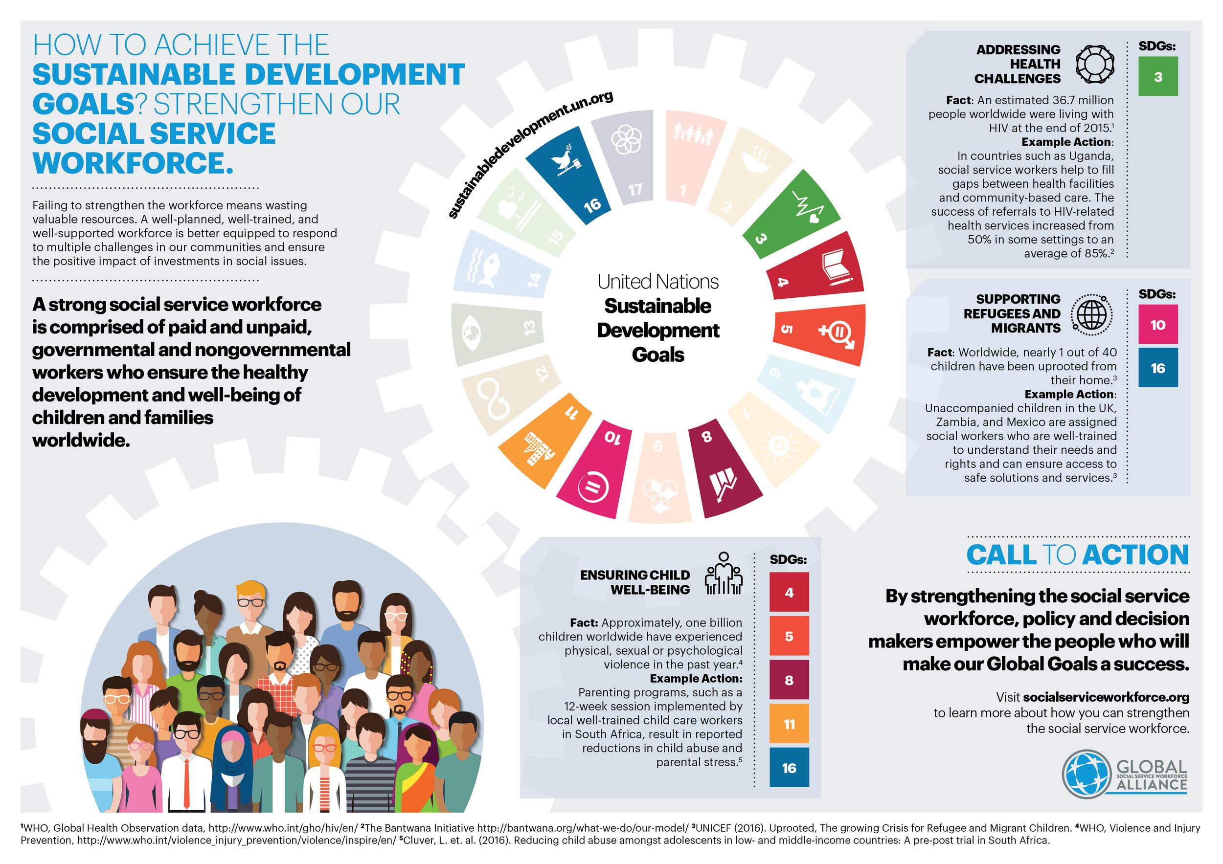 SocialServiceWorkforce_SDGs_Infographic.png