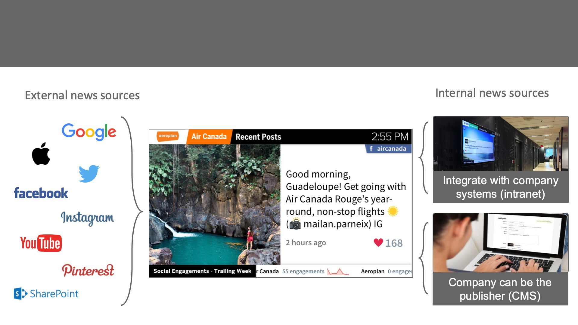 DIVE unifies company news & data sourcesinto auto-generated visual playlists
