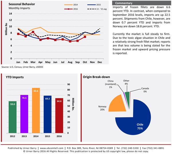 Salmon-Index.jpg