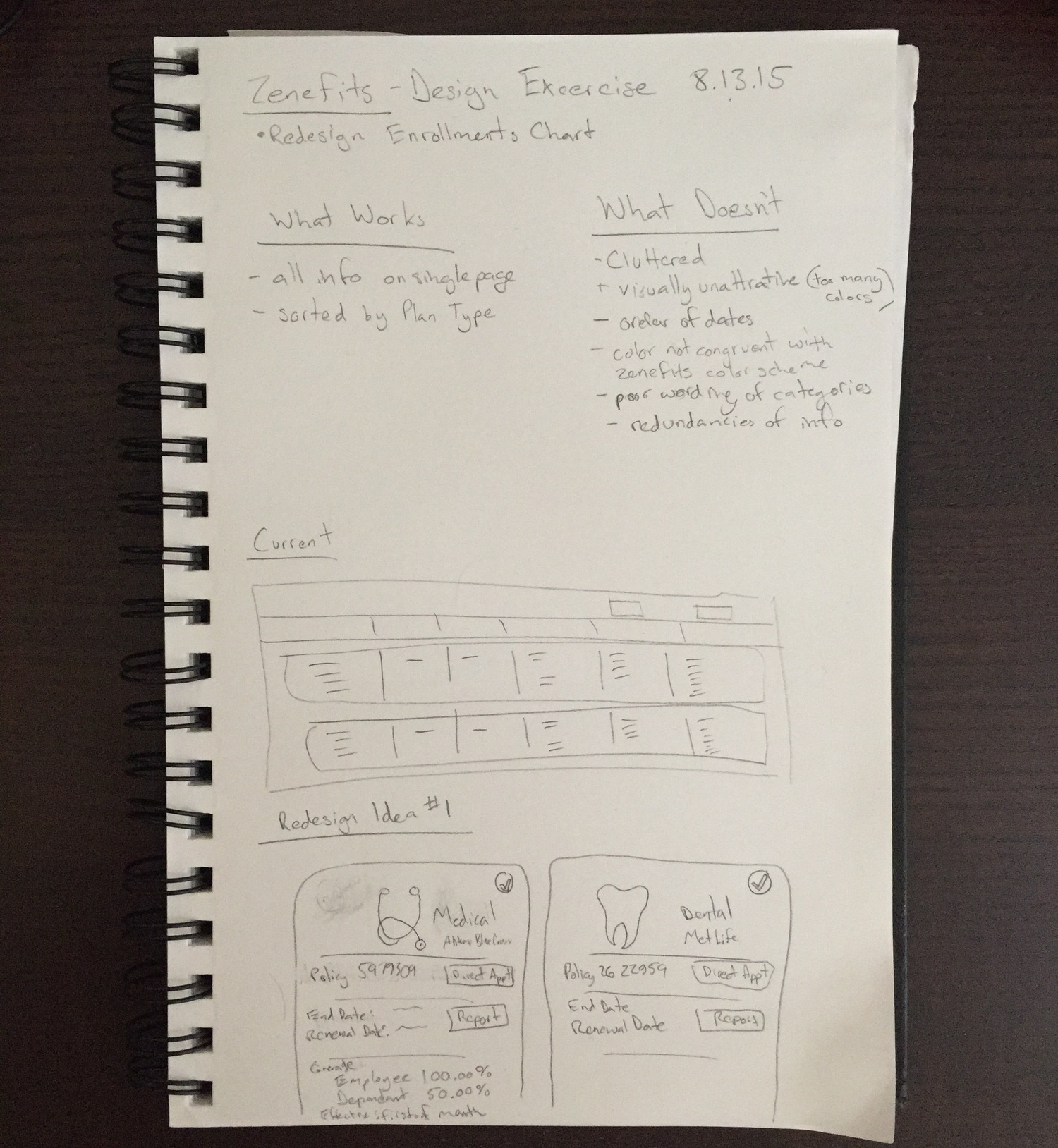 Notes / Wireframe Sketch