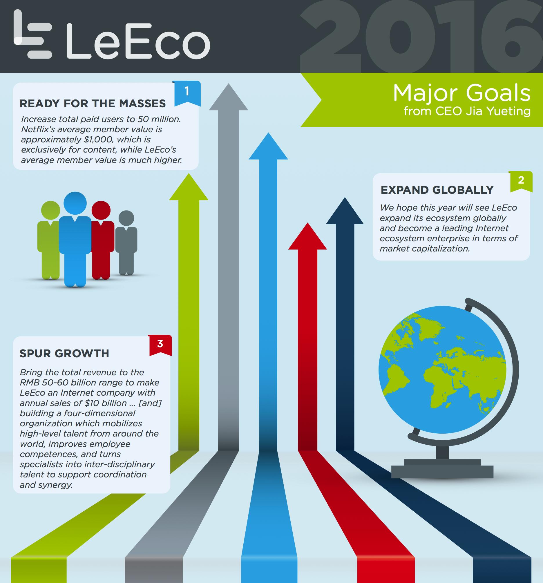 Yueting Speech Infographic
