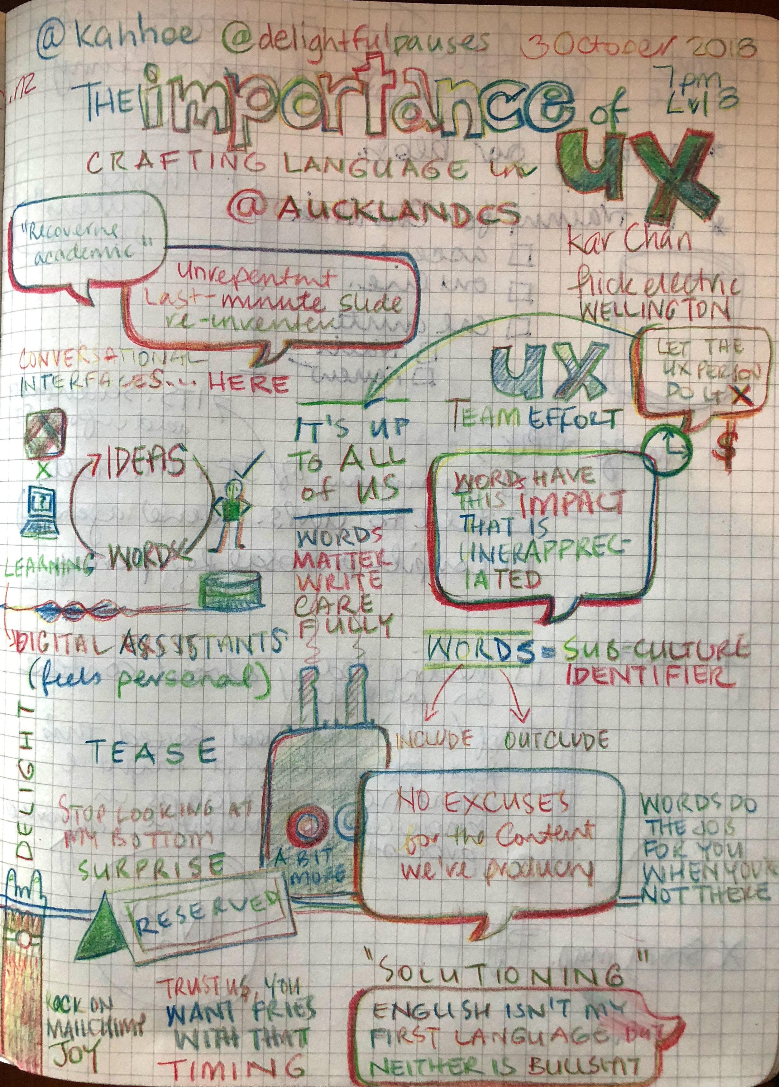 sketchnotes-kar-chan-ux-talk.jpg