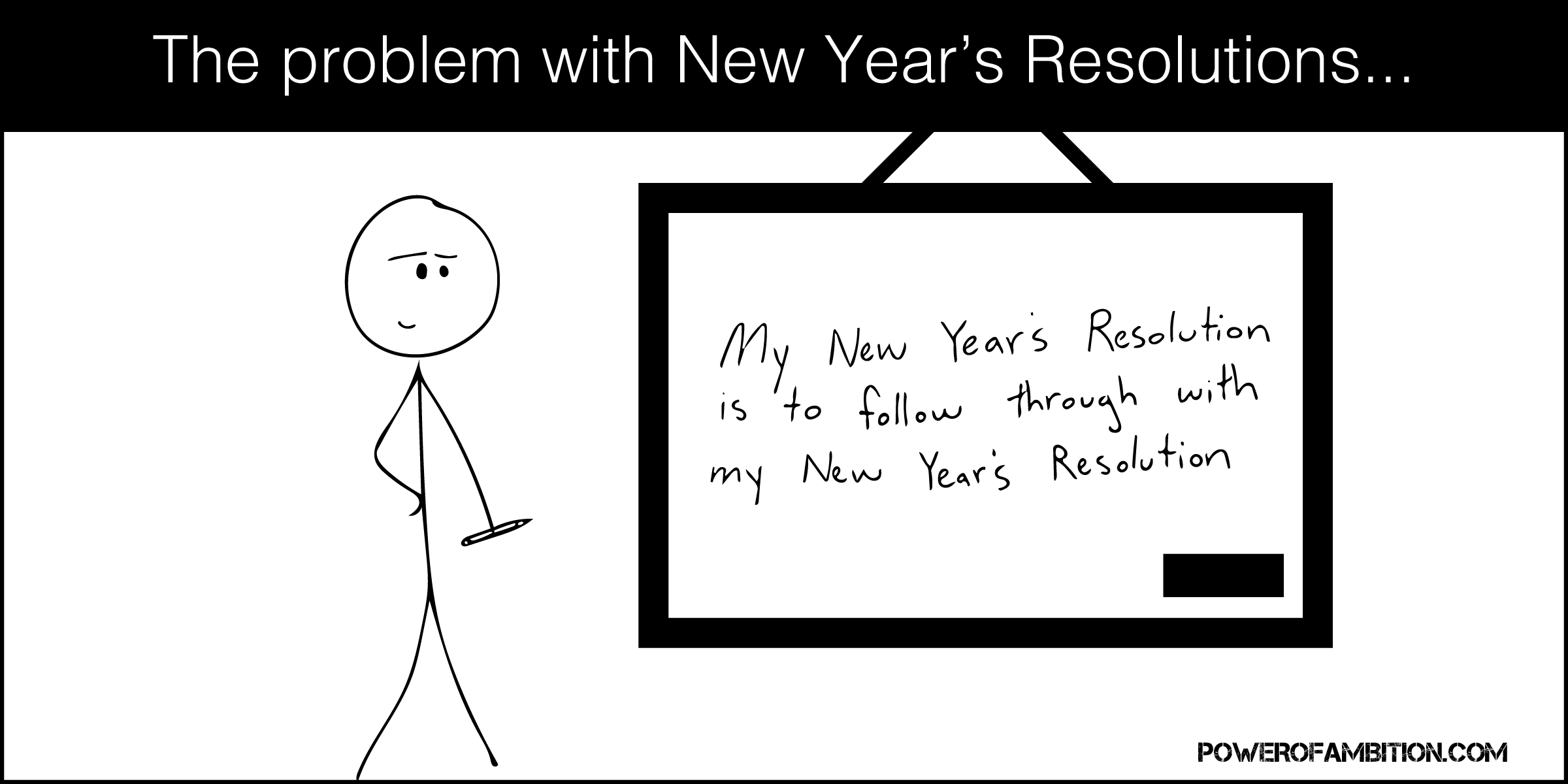 Why New Year's Resolutions Suck - Power of Ambition
