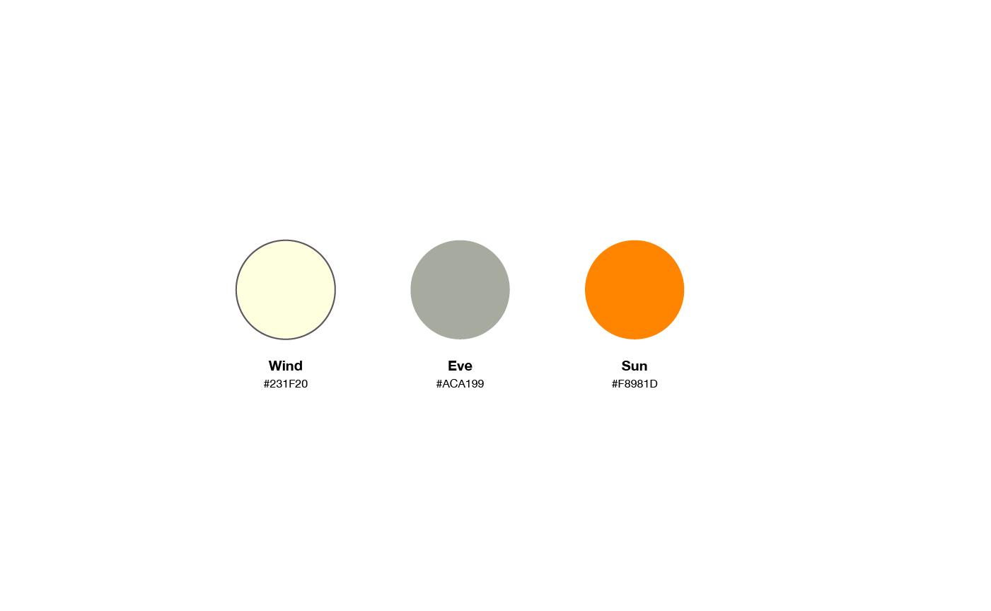 SOS Media Logo Design, Thai Color Palette, Consulting, Branding for Retreats