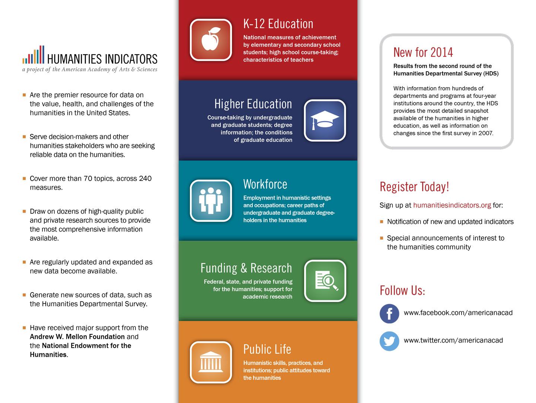 Humanities Indicators Brochure