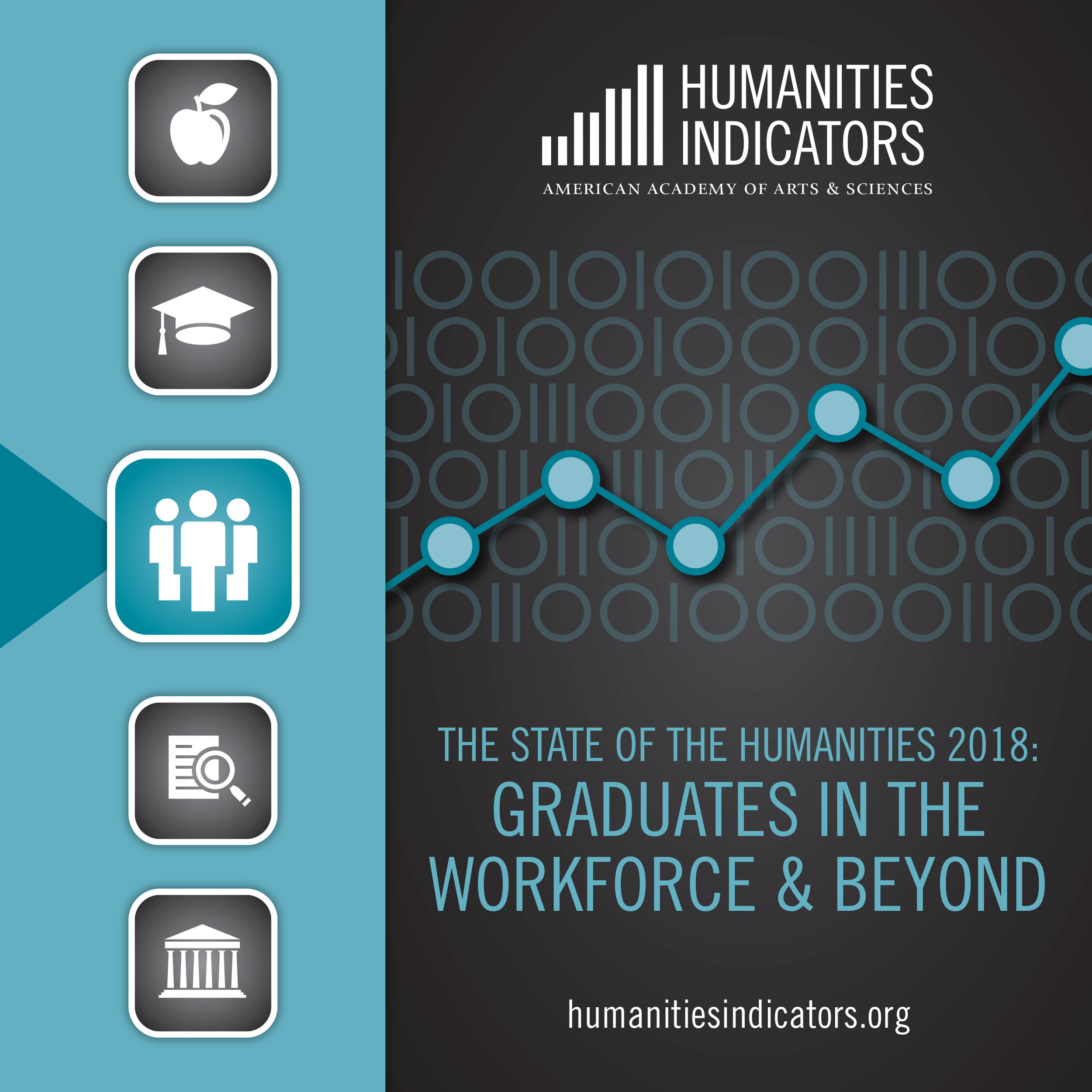 The State of the Humanities 2018