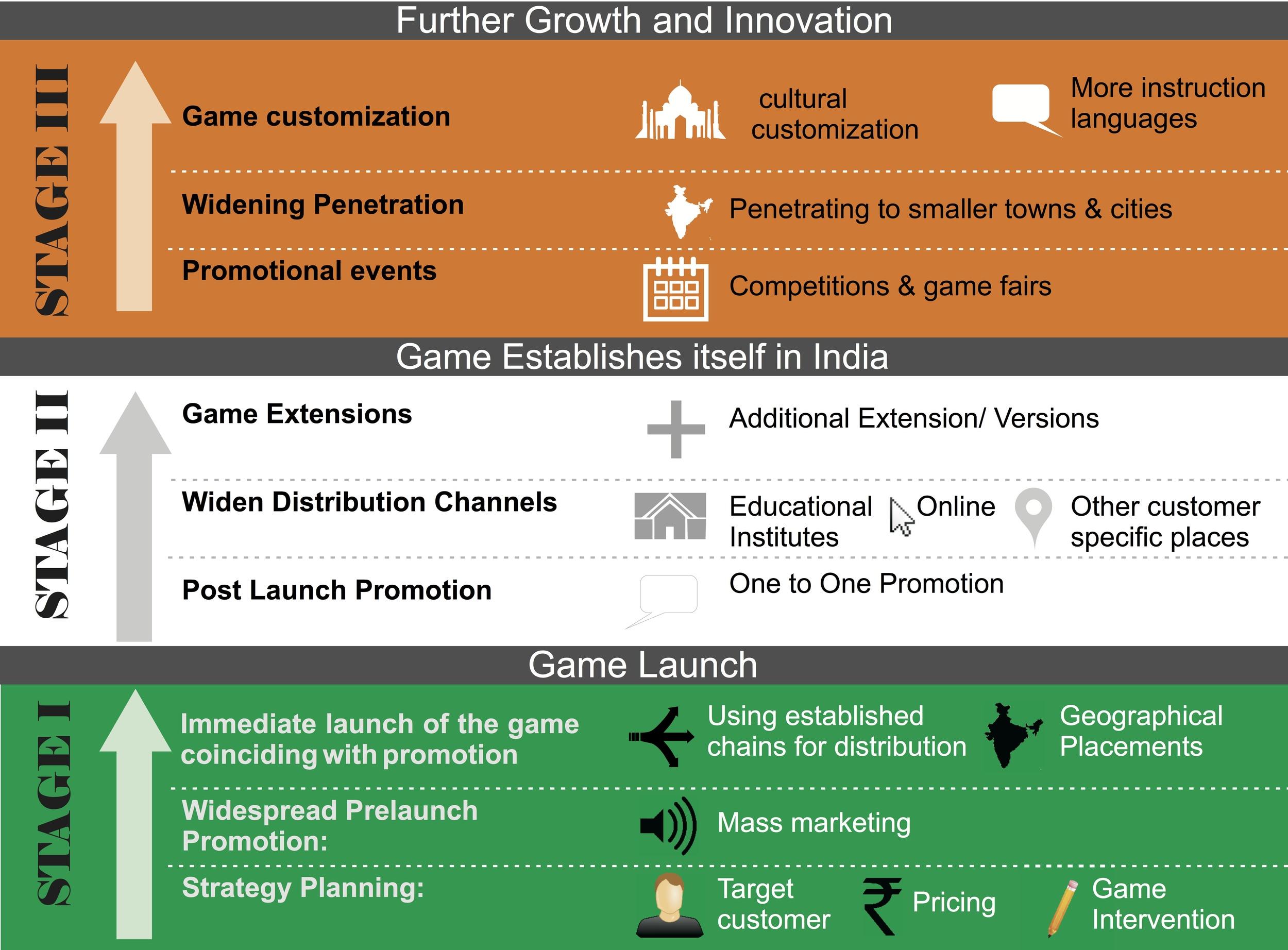 Implementation Plan1.jpg
