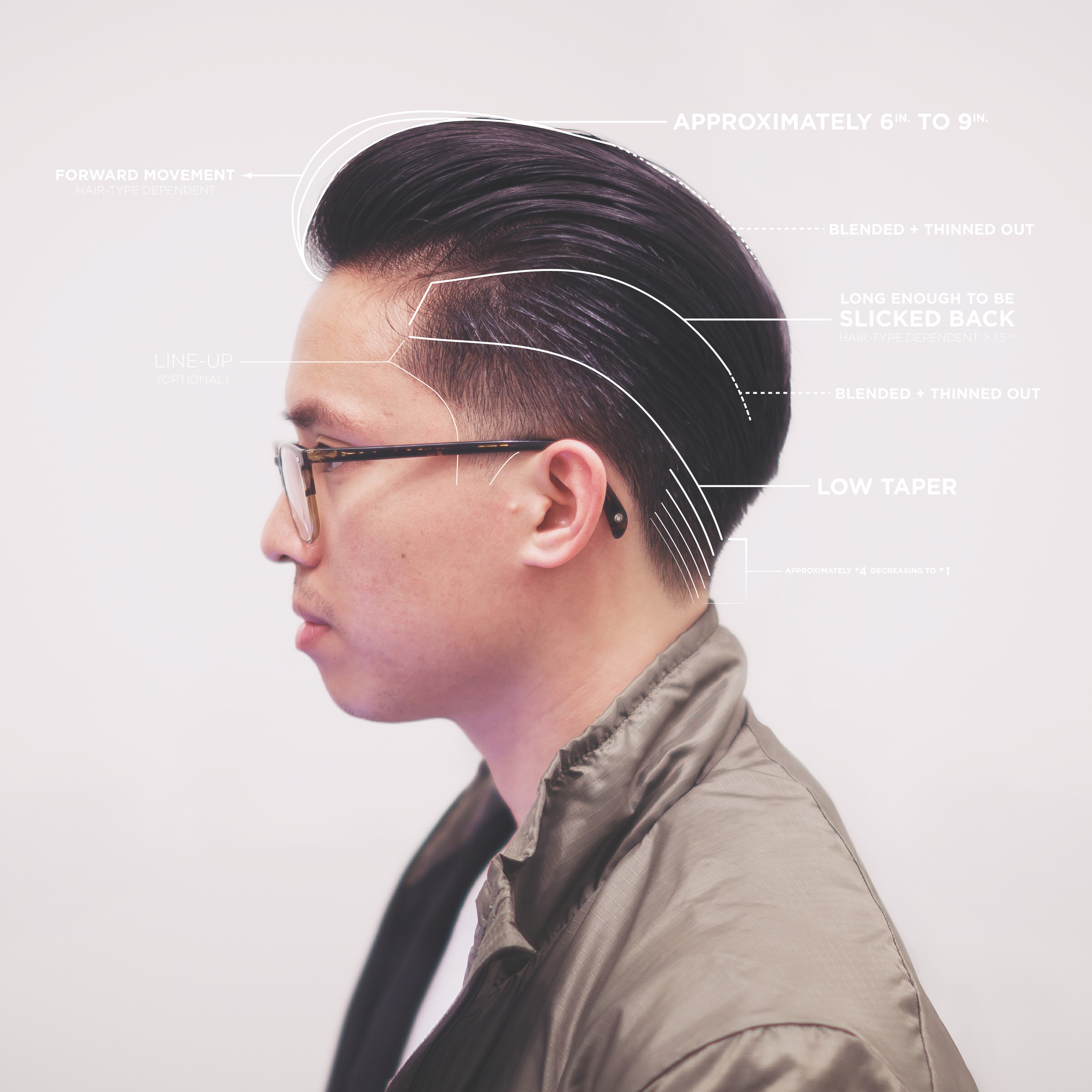 What to ask for at the barbershop? ThePomp Low Taper Pompadour Pomp Pomade Haircut Hairstyle Barber Cut Hair Style Dimension Specifications Murray's Suavecito Layrite
