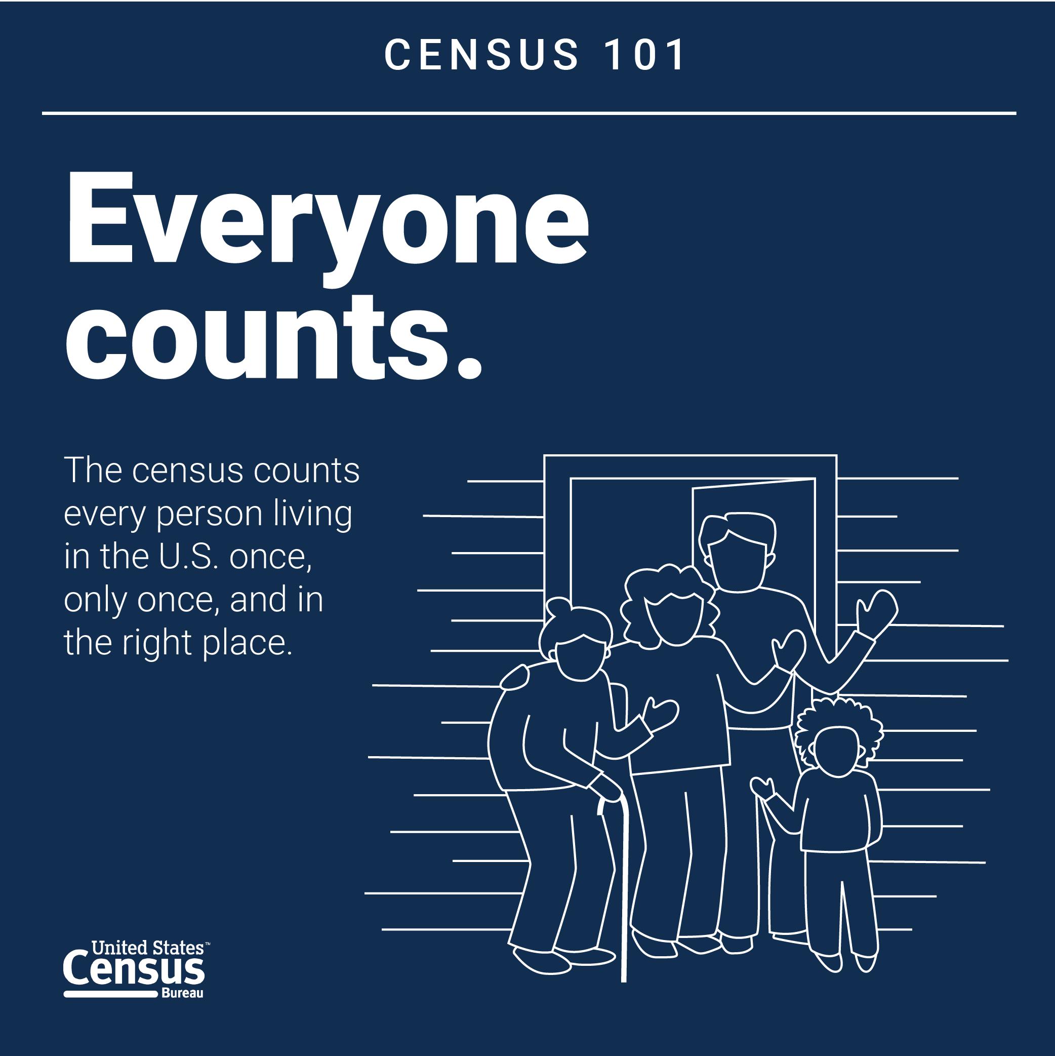 Census101_Graphics_EveryoneCounts.png