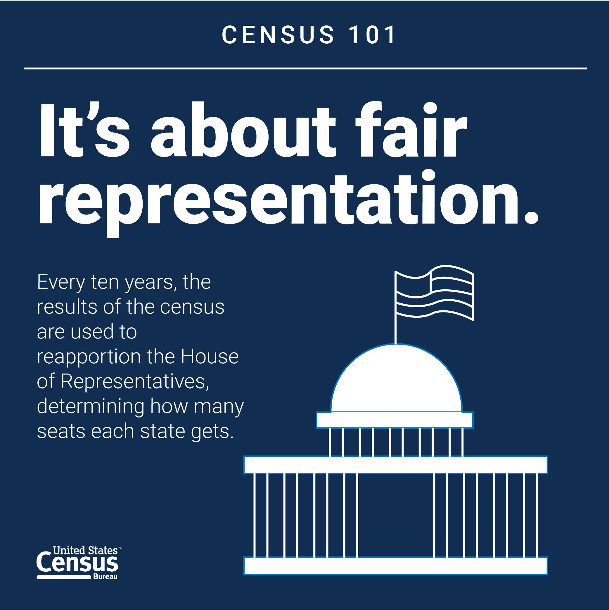 Census101_Graphics_FairRepresentation.png