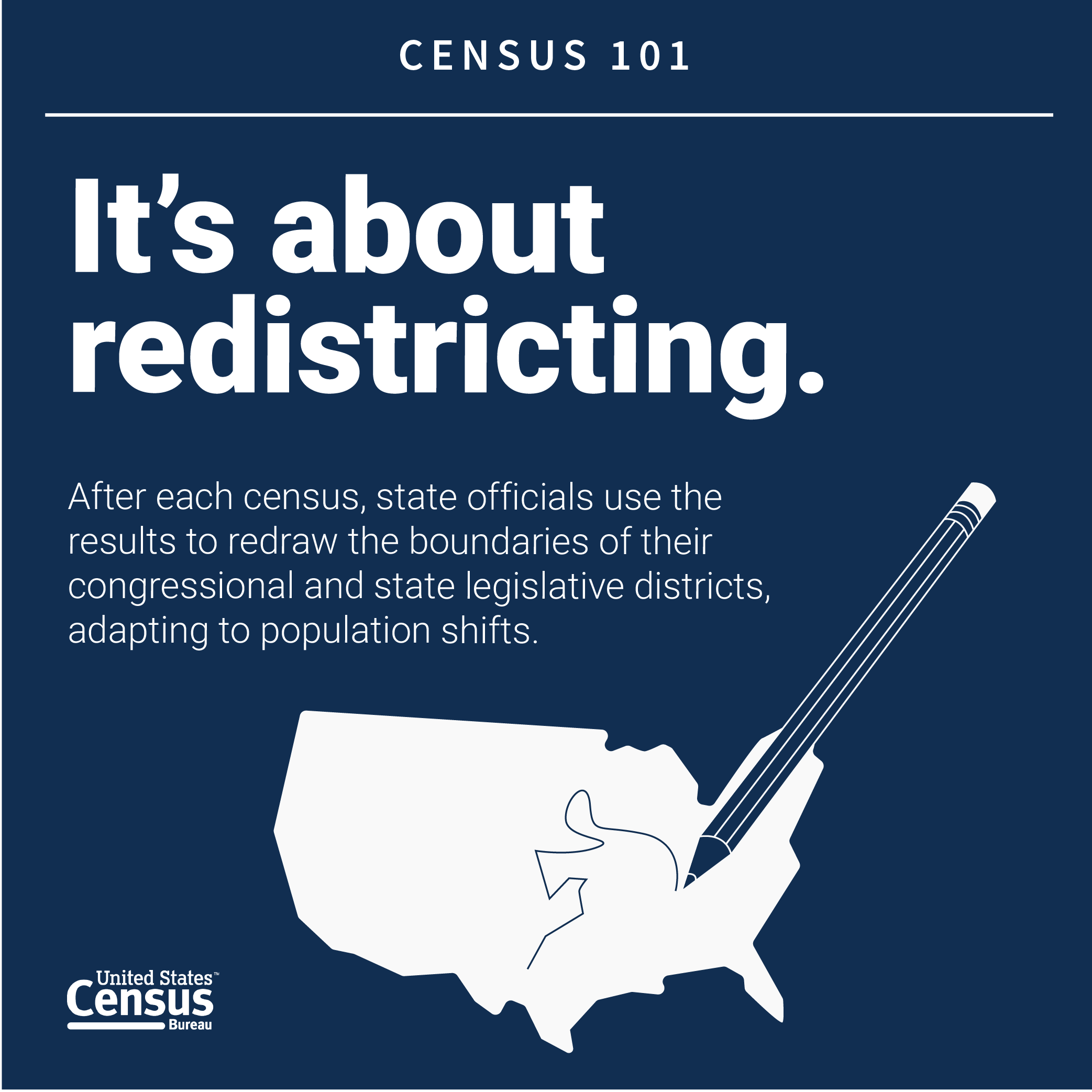 Census101_Graphics_Redistricting.png