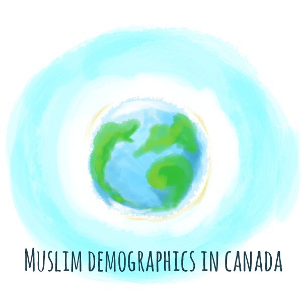 Muslim demographics in Canada