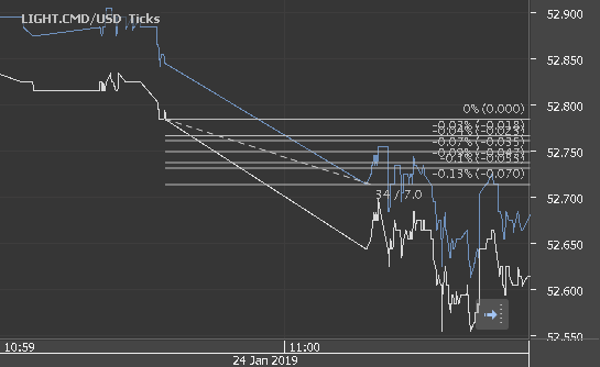 Chart_LIGHT.CMD_USD_Ticks_snapshot.png