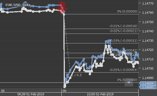Chart_EUR_USD_Ticks_snapshot.png