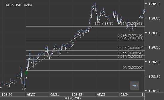 Chart_GBP_USD_Ticks_snapshot.png