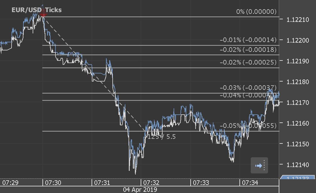 Chart_EUR_USD_Ticks_snapshot.png