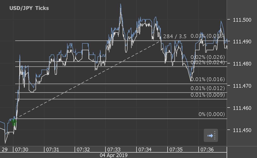 Chart_USD_JPY_Ticks_snapshot.png