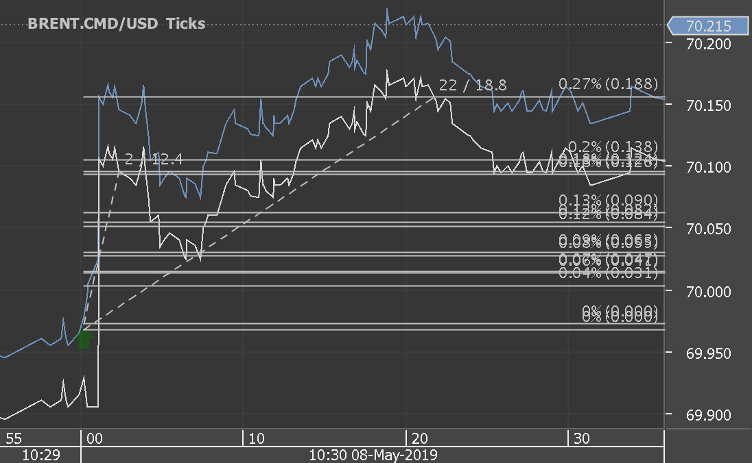 Chart_BRENT.CMD_USD_Ticks_snapshot_2.png