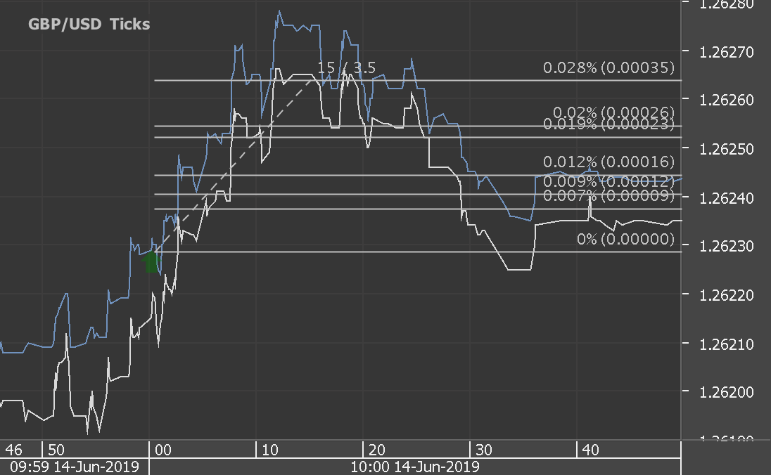 Chart_GBP_USD_Ticks_snapshot.png