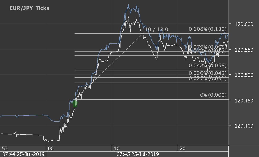 Chart_EUR_JPY_Ticks_snapshot.png