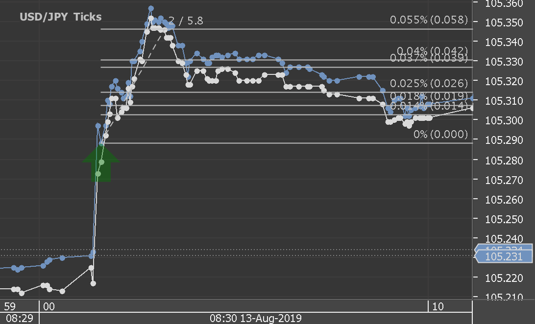 Chart_USD_JPY_Ticks_snapshot.png