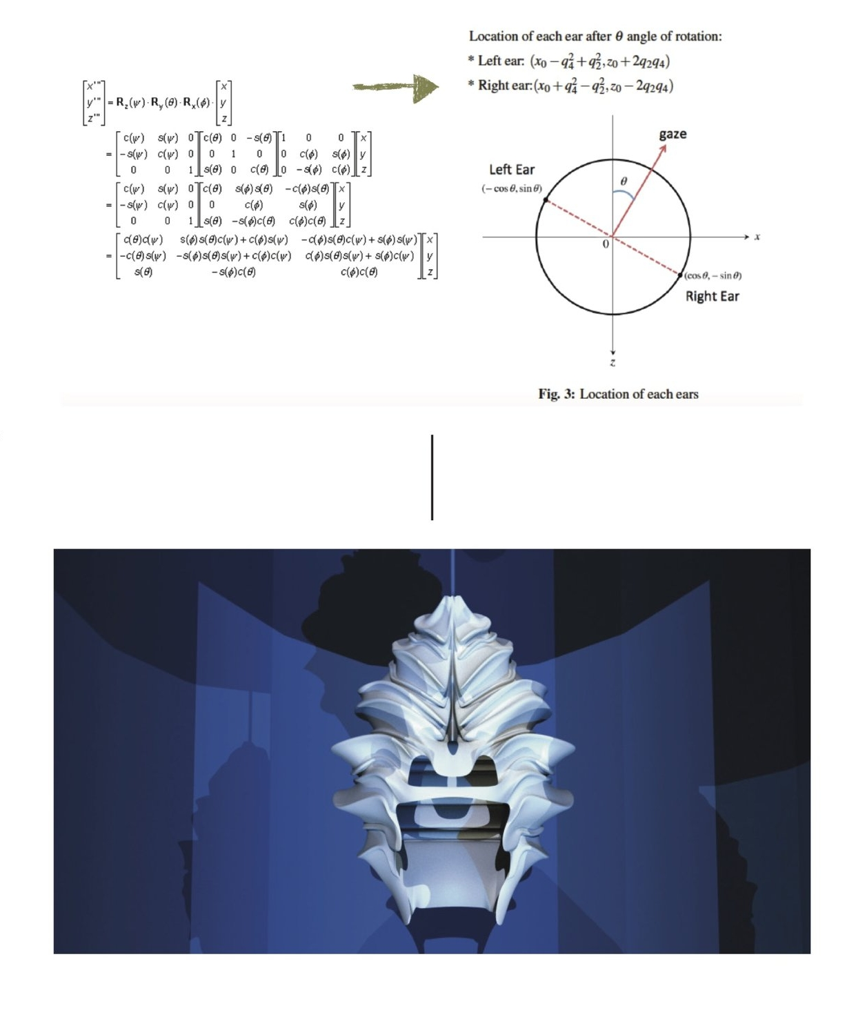 Above: From   Audio Localization Method for VR Application    (Joo Won Park, Audio Engineering Society Journal) . Below: Renderings of the Bivalvia Crown (Smita Sen).