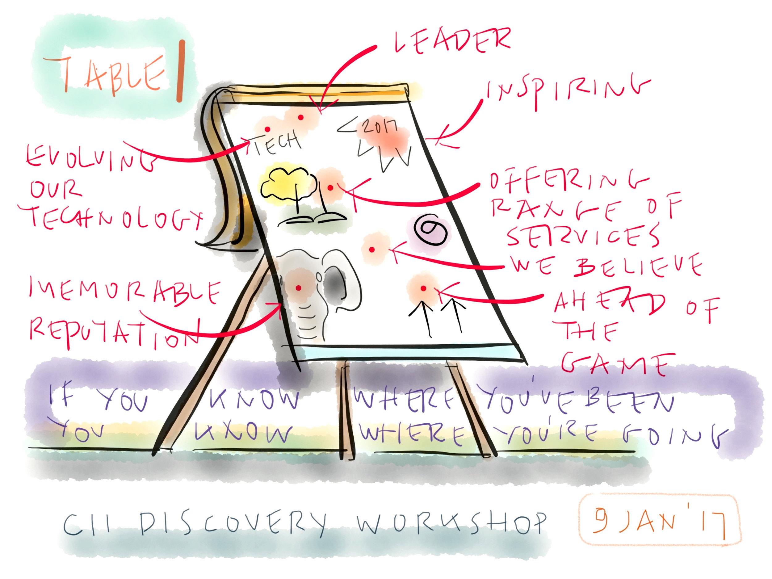 CII Discovery  Flip 3-3.jpeg