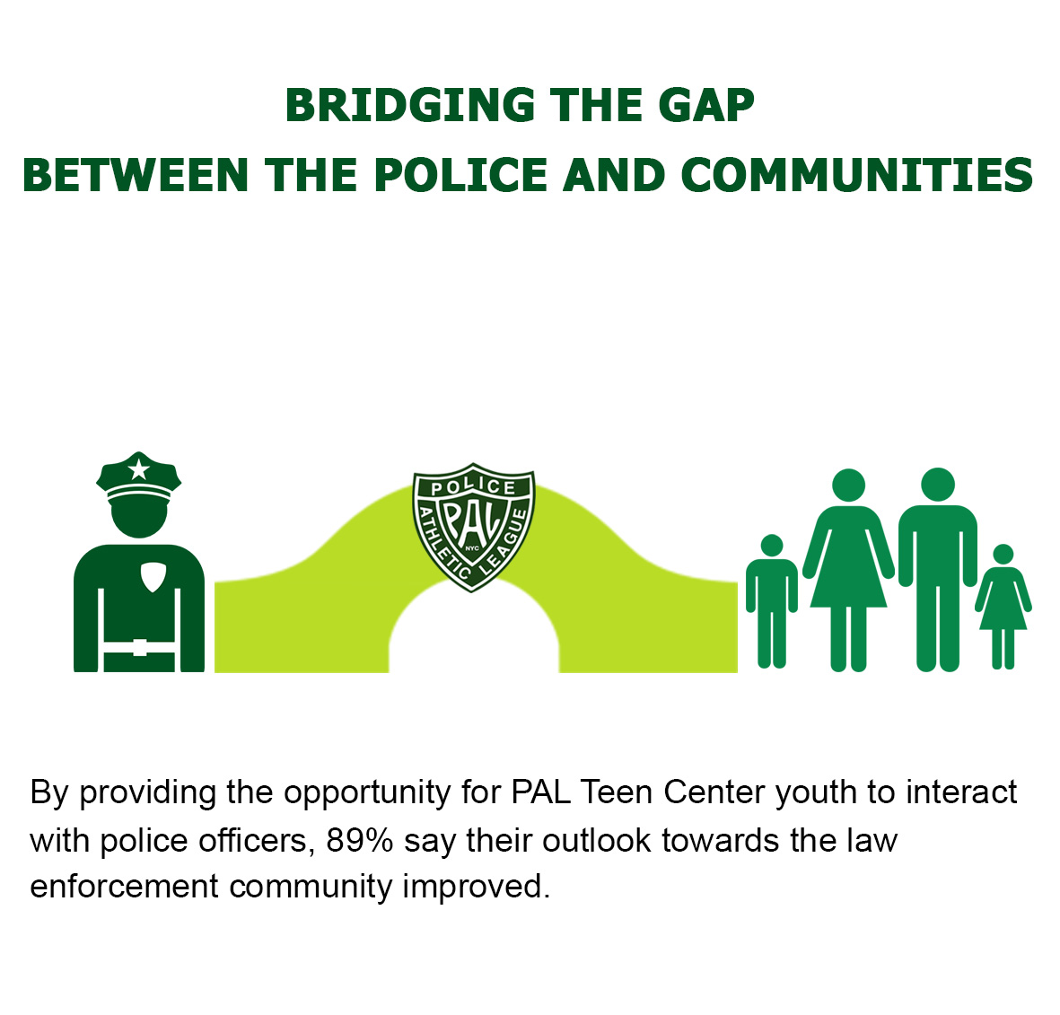 1 Bridging the Gap New Final.jpg